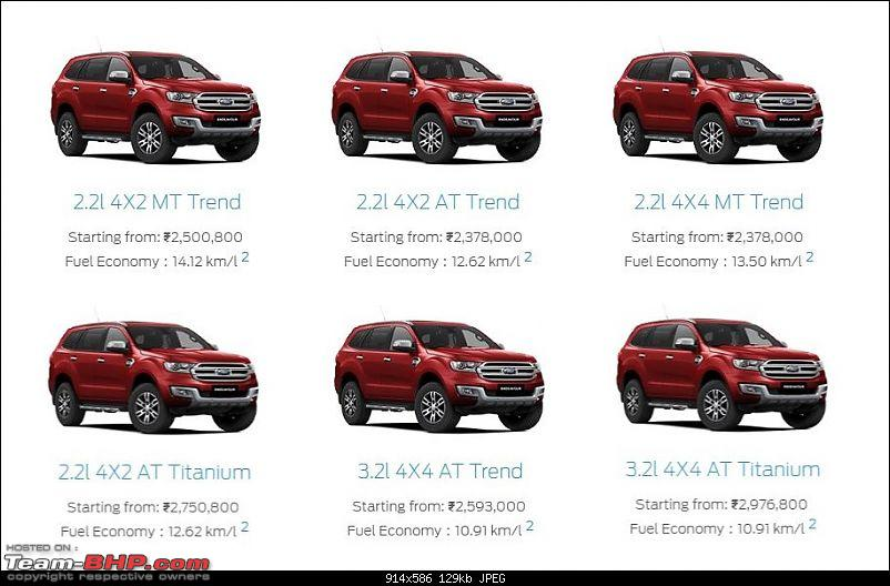 Ford Endeavour: Trend variant gets a price cut of up to 2.82 lakh-1.jpg