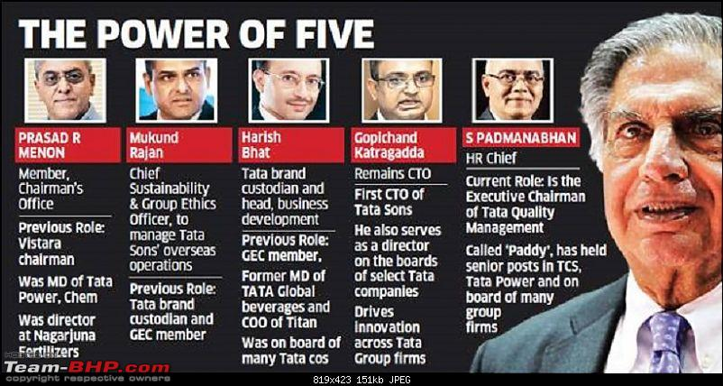 Cyrus Mistry out : N Chandra in as Chairman of Tata Group-55217383.jpg
