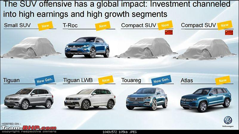 Volkswagen India: The Way Forward-capture.jpg