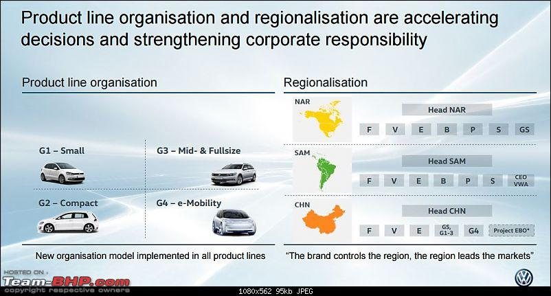 Volkswagen India: The Way Forward-2.jpg