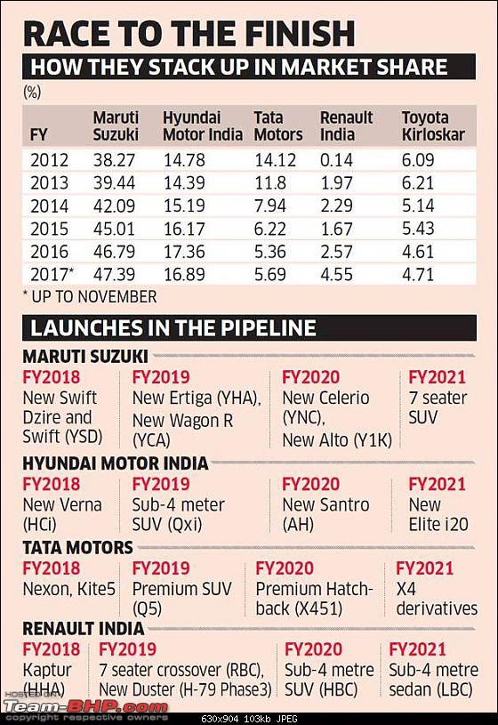 Maruti-Suzuki: Outpacing the industry-carscontent.jpg