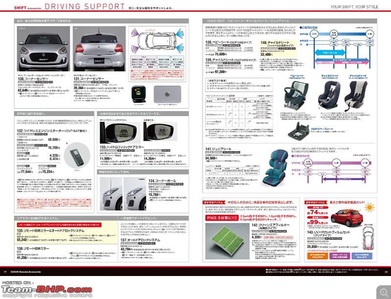 The 2017 next-gen Suzuki Swift. EDIT: Revealed in Japan-swift-8.png