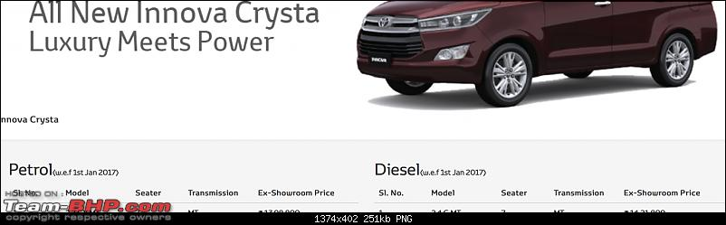Scoop! Next-gen Toyota Fortuner spotted. EDIT: Preview on page 14-screen-shot-20170102-8.11.37-pm.png