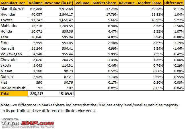 Name:  OEM Market Share  Dec 16.png
