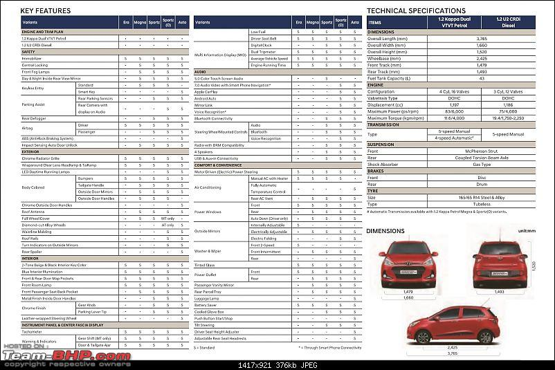 Hyundai Grand i10 Facelift. EDIT: Now launched (page 8)-1.jpg