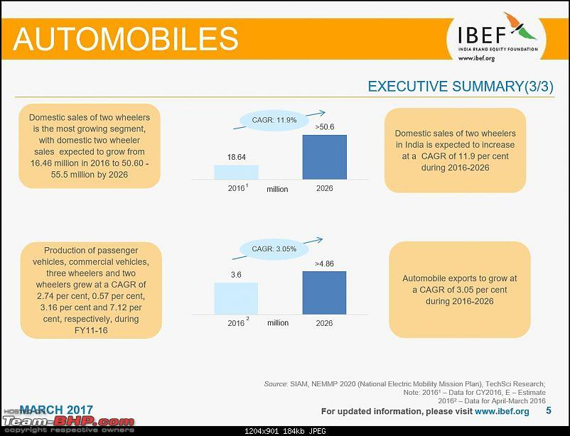 IBEF report on the Indian automotive industry for FY 2015-16-3.jpg