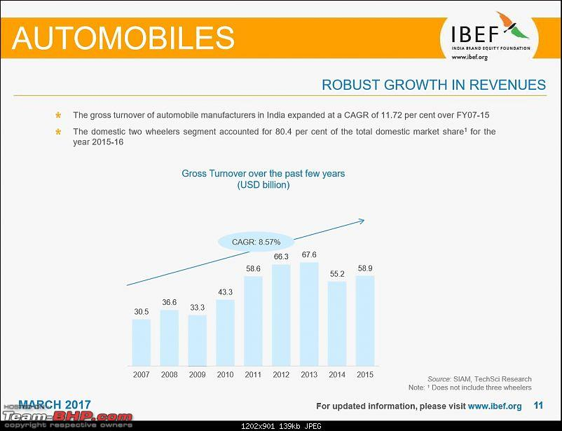 IBEF report on the Indian automotive industry for FY 2015-16-5.jpg