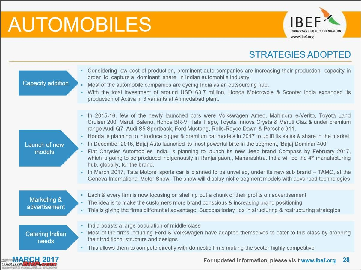 marketing strategies of indian automobile companies