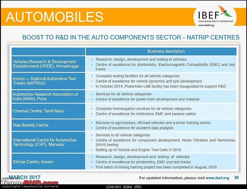 IBEF report on the Indian automotive industry for FY 2015-16-13.jpg