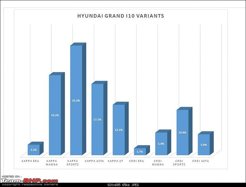 Analysis: Which is the most popular variant?-grandi10.jpg