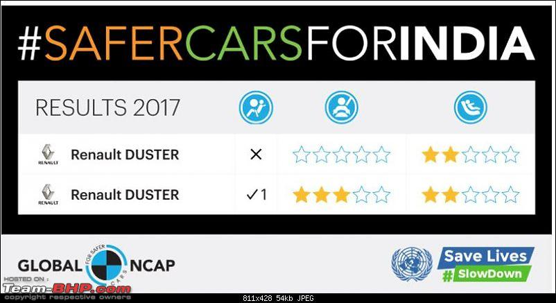 Global NCAP: Renault Duster scores 0 stars without airbag, 3 stars with airbag-11.jpg