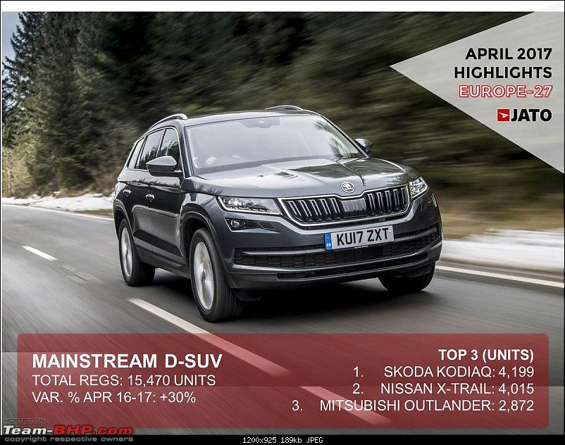 The Skoda Kodiaq. EDIT: Now launched at Rs 34.49 lakhs-damq42pw0aa856r.jpg