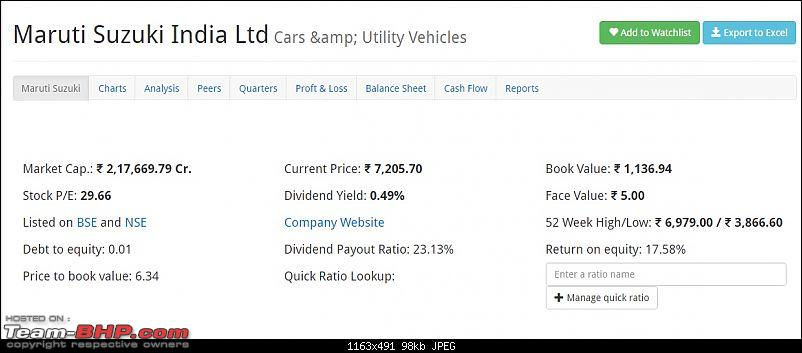 Guide: Investing in shares of the automotive sector-maruti1.jpg