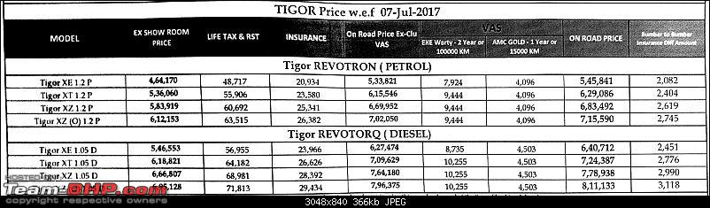 """The """"NEW"""" Car Price Check Thread - Track Price Changes, Discounts, Offers & Deals-tigor-new.jpg"""