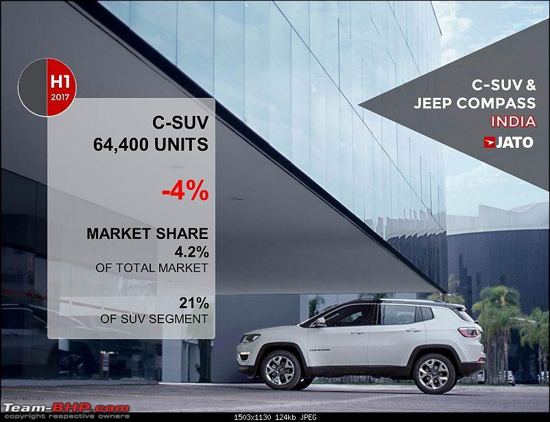 Meeting the Jeep Compass. EDIT: Priced between 14.95 to 20.65 lakhs-dgdva_ixgaaf3k0.jpg