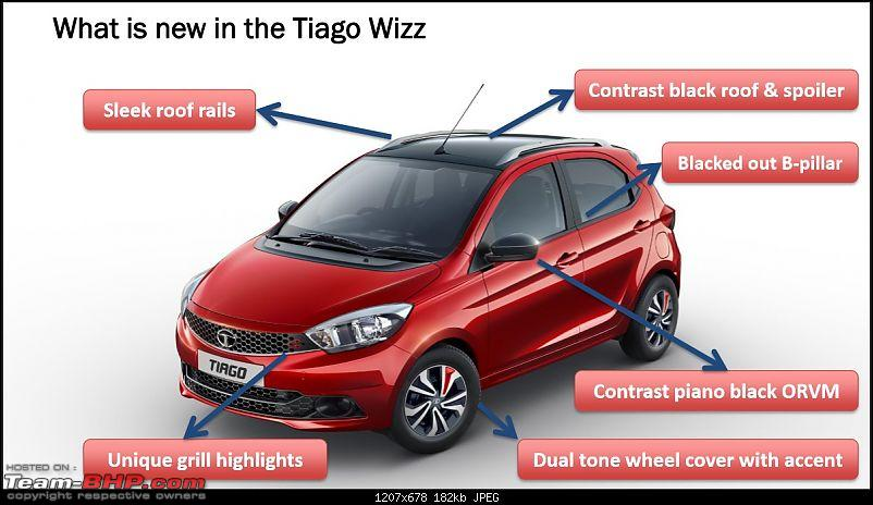 The Tata Tiago Wizz limited edition-7.jpg