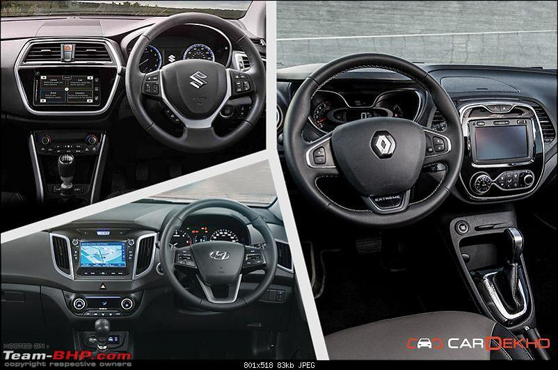 The Renault Captur SUV. EDIT: Launched @ Rs 9.99 lakhs-5.jpg
