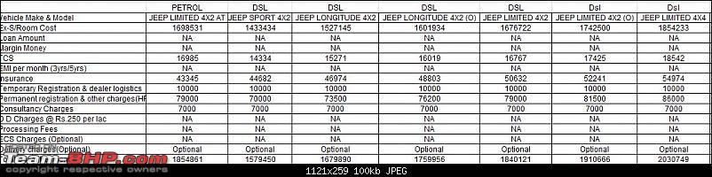 Buying a car through the CSD. EDIT: Revised criteria on page 21-capture.jpg