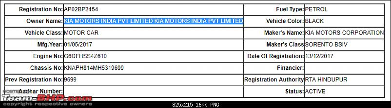 Kia Motors coming to India-registration.png