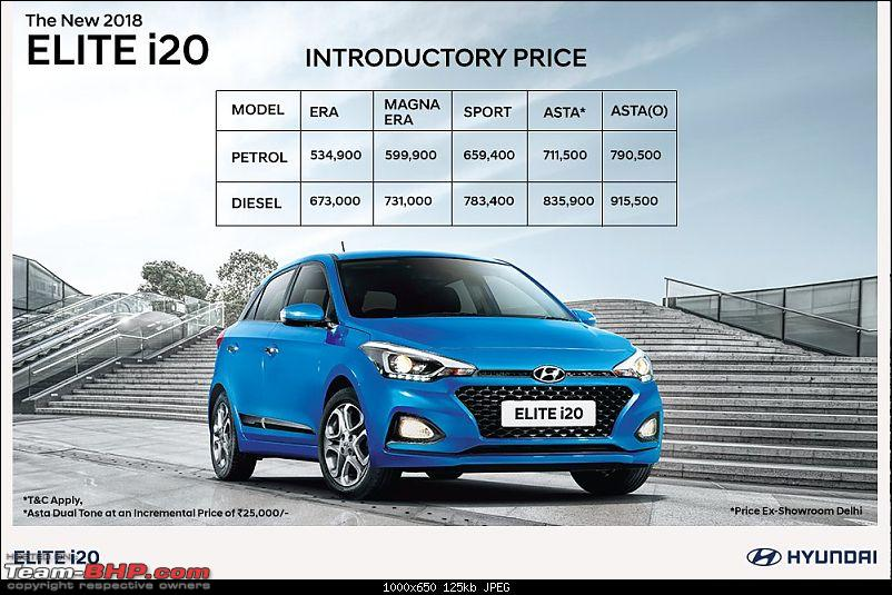 Hyundai Elite i20 Facelift, now launched at Rs 5.35 lakhs-img_20180207_170642.jpg
