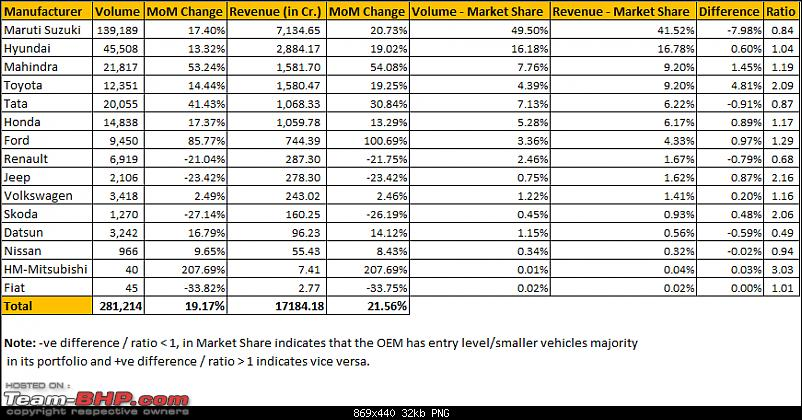 January 2018 : Indian Car Sales Figures & Analysis-oem-market-share-jan-18.png