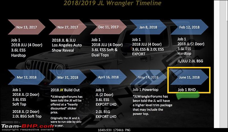 The 2019 Jeep Wrangler, now launched at Rs 63.94 lakh-screen-shot-20180315-12.06.36-pm.png