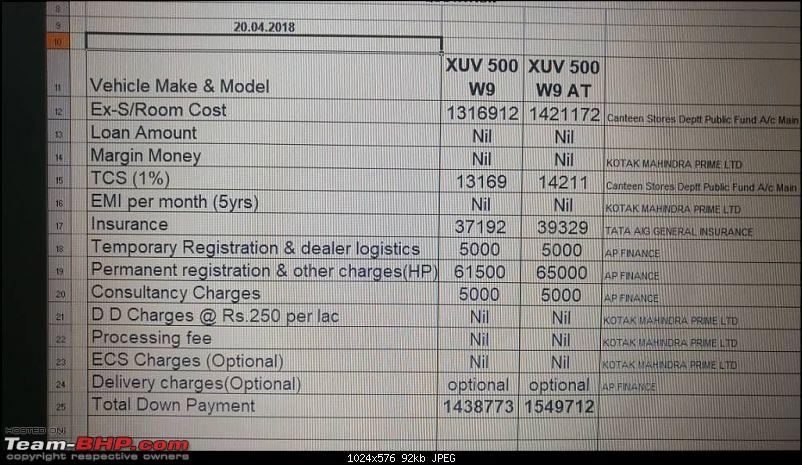 Mahindra XUV500 facelift coming, to get power hike. EDIT: Now launched @ Rs 12.32 lakhs-1524655701723.jpg