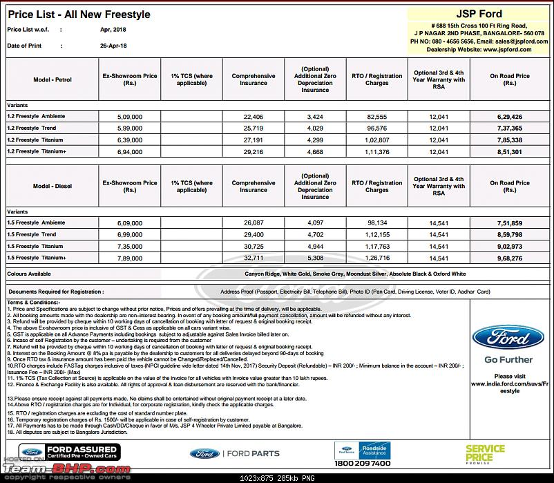 The Ford Freestyle. EDIT: Launched @ Rs. 5.09 lakhs-screenshot_20180427094217813_cn.wps.moffice_eng.png