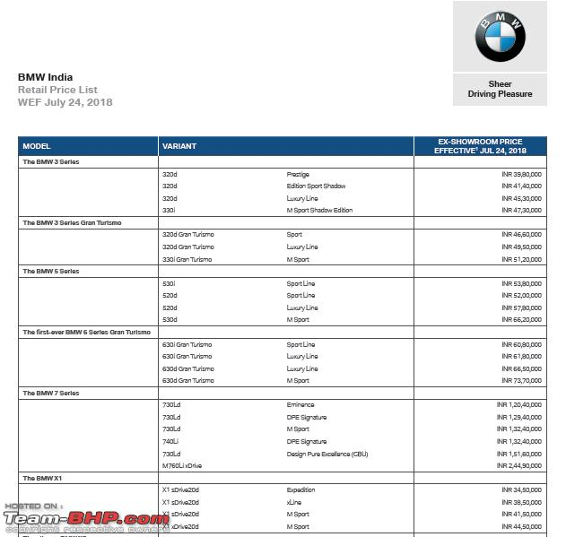 Name:  BMW Krishna Automobiles.PNG
