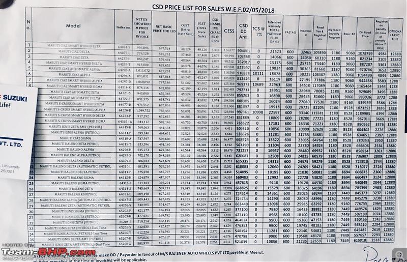 Buying a car through the CSD. EDIT: Revised criteria on page 21-9ec562d9587442eea5a1bad63d5581da.jpeg