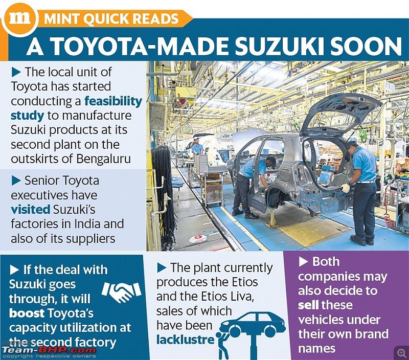 Toyota & Suzuki to supply cars to each other in India-toyotachart.jpg