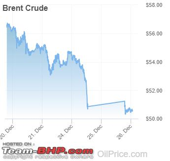 Name:  brent_crude20181226.png Views: 2107 Size:  16.0 KB
