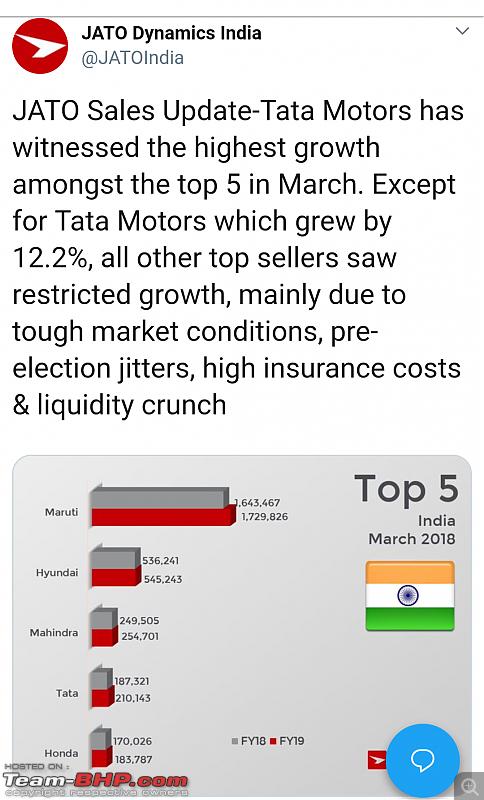 Tata Motors aims for a top 3 spot in PV sales!-screenshot_201904022130372.png