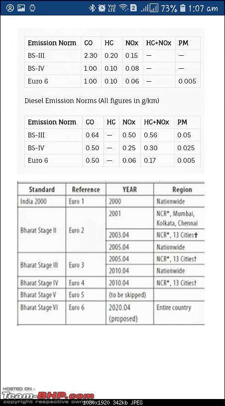BS6 / BSVI emission norms coming in April 2020!-screenshot_20190428010750_word.jpg