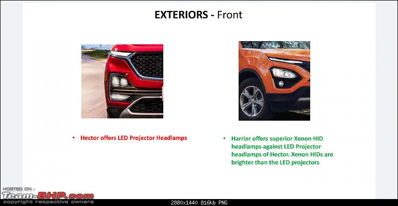 MG India's first SUV named Hector. Edit: Launched @ 12.18L-screenshot_20190515181803.png
