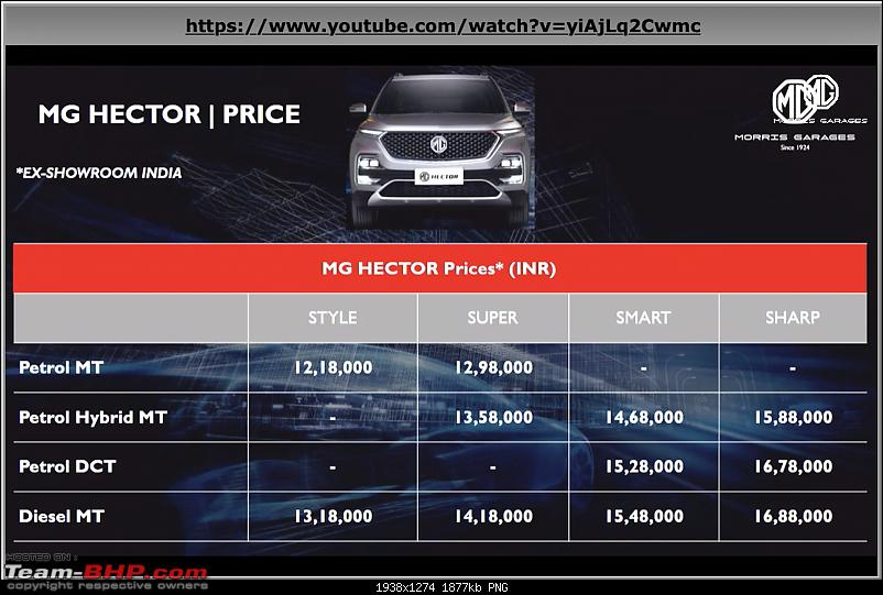 MG India's first SUV named Hector. Edit: Launched @ 12.18L-screenshot-20190627-11.38.27-am.png