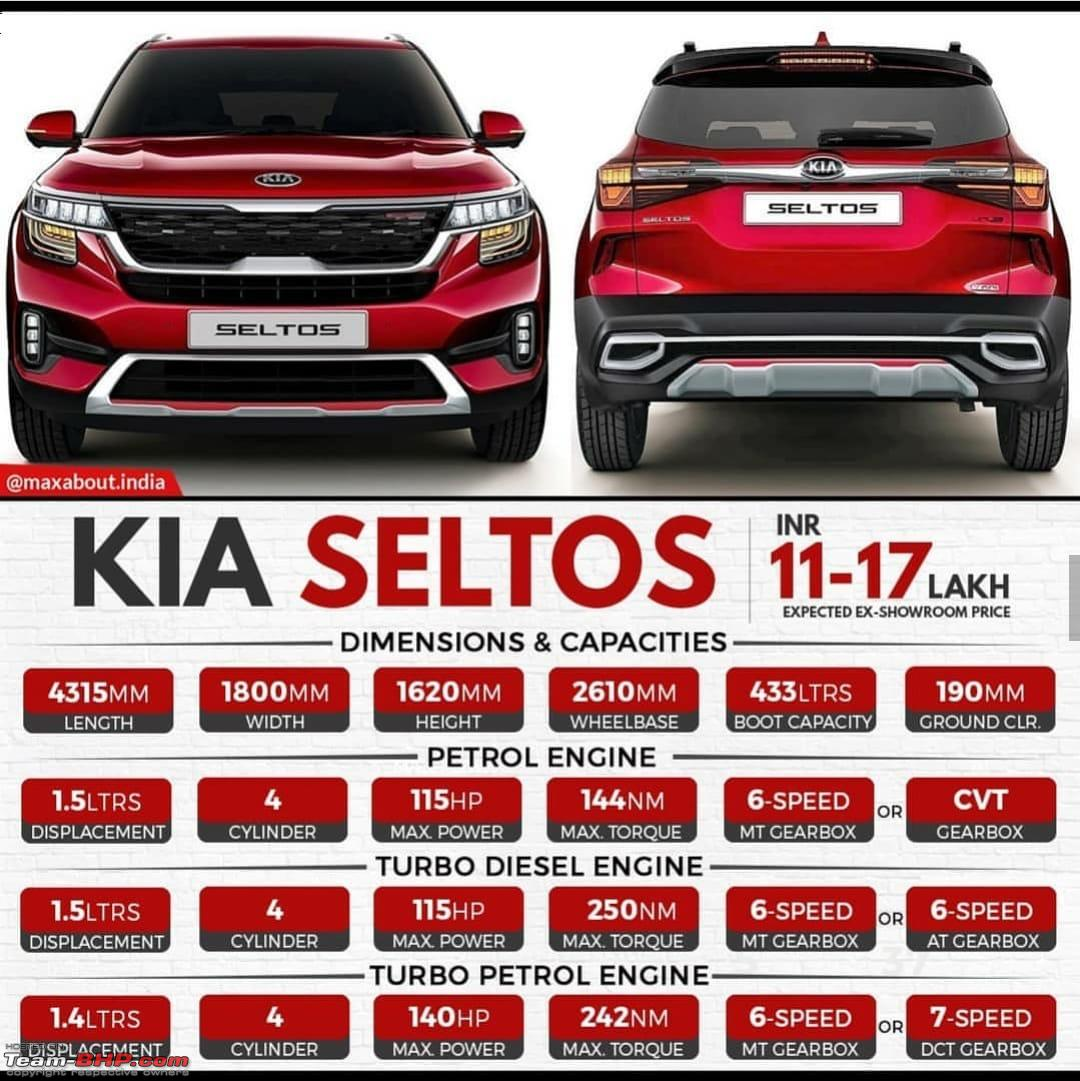 The Kia Seltos SUV (SP Concept). EDIT : Launched At Rs. 9