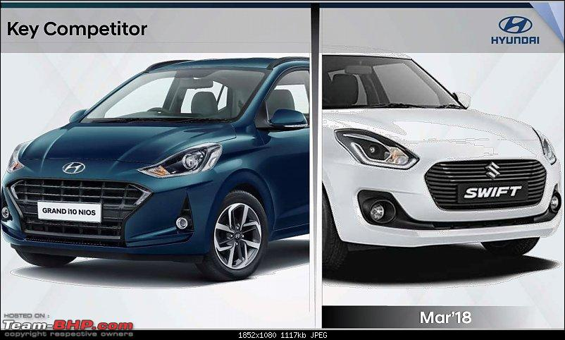 The Hyundai Grand i10 NIOS, now launched at Rs 5 lakhs-20190820_154354.jpg