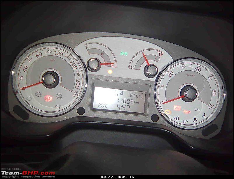 What is your Actual Fuel Efficiency?-image124.jpg