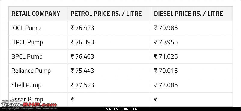 The Official Fuel Prices Thread-screenshot_20190929122952__01.jpg