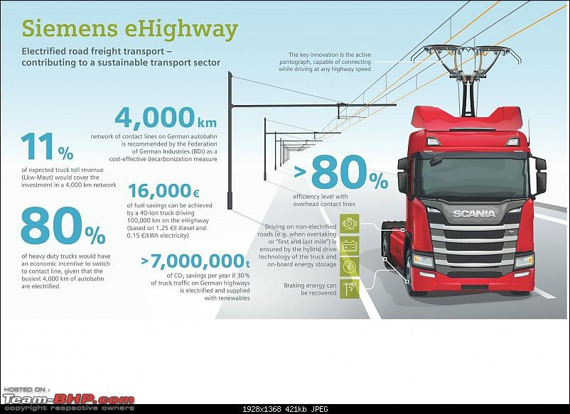 Power minister wants India to become 100% e-vehicle nation by 2030-tbhpinfografikehighway2019en.jpg