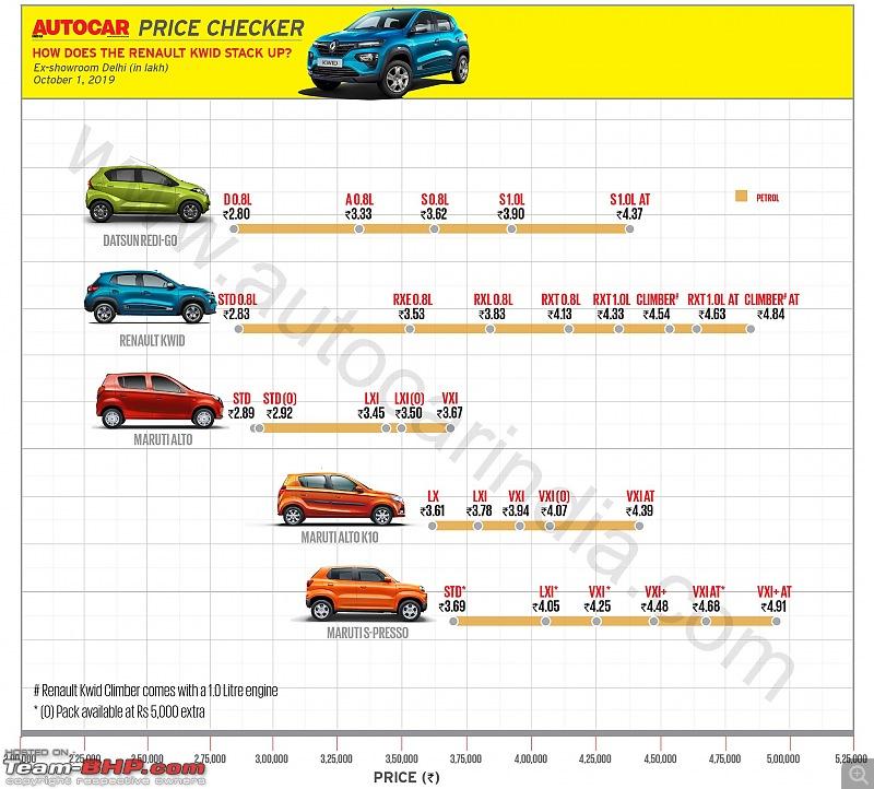 Maruti S-Presso, the SUV'ish hatchback. EDIT : Launched at Rs. 3.69 lakhs-efyotcjuuaafidr.jpg