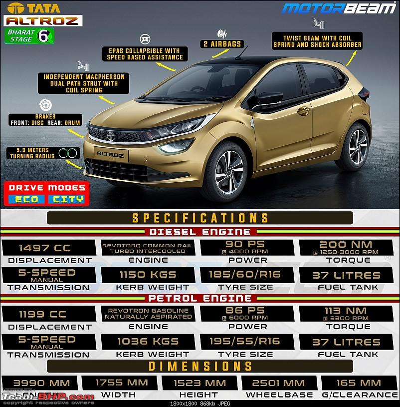 Tata developing a premium hatchback, the Altroz. Edit: Launched at 5.29 lakh.-aa.jpg