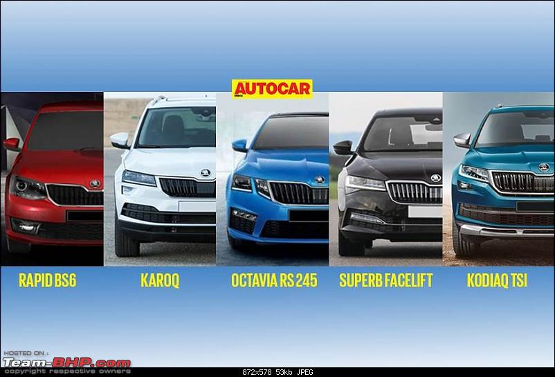Skoda in control of VW's product development for India; car based on MQB-A0-IN platform coming-20200109111920_5newskoda2020.jpg
