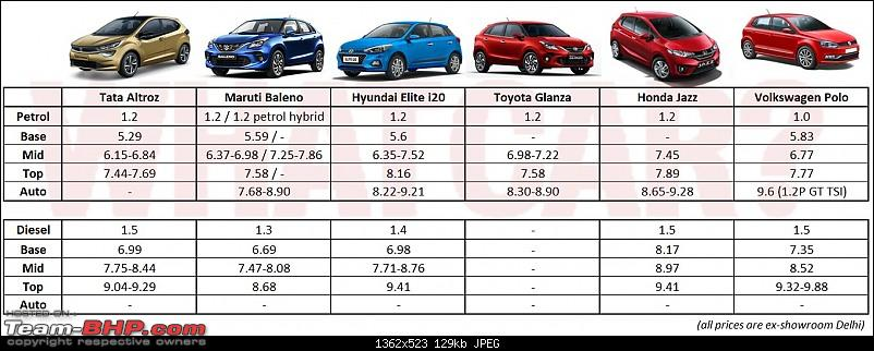 Tata developing a premium hatchback, the Altroz. Edit: Launched at 5.29 lakh.-eo3ok3juuaaps53.jpg