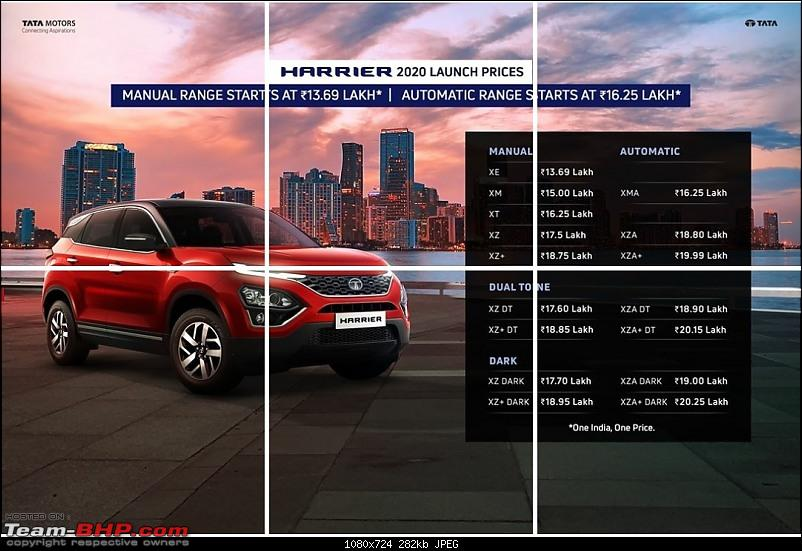 The BS6 Tata Harrier with 6-speed AT. EDIT: Launched @ 13.69 lakhs-img_20200205_093941.jpg