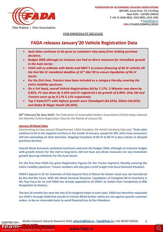 January 2020 : Indian Car Sales Figures & Analysis-fada1.jpg