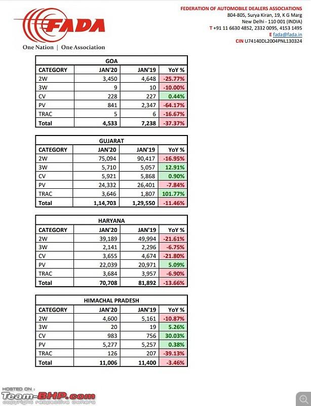 January 2020 : Indian Car Sales Figures & Analysis-fada6.jpg