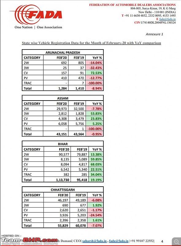 February 2020 : Indian Car Sales Figures & Analysis-fada4.jpg