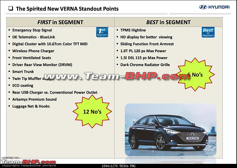 Scoop! Hyundai Verna facelift to be priced from Rs. 9.31 lakh-screenshot-20200328-6.51.21-pm.png